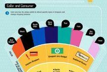 Infographics / Een bord met de infographics over alles wat met internet te maken heeft