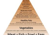 Food Paleo & Primal