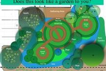 Eco Permaculture Principles / The foundations of permaculture are the ethics which guide the use of the 12 design Permaculture Principles.