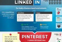 #Blogging #SEO #Social