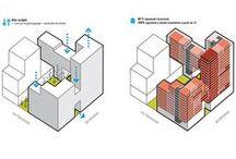 ARCHI | Diagrams | Schemes