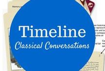 Timeline / Classical Conversations Timeline / by Nikki Landrum