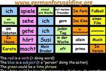 auf Deutsch - Zwei / Internet-Links für Deutschlerner / by Susim