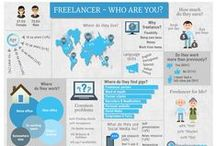 Facts about Freelancing / Freelancer - who are you? Informative surveys and statistics about freelancing and self-employment.