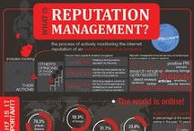 Reputation Management NYC / Reputation Management NYC is an EFFECTIVE Digital Marketing Strategy in the Online World. Maintaining Positive Reviews on the internet can significantly increase Inbound Phone Calls, Leads, Foot-Traffic and most importantly SALES! Do you know how to implement the Proper Reputation Management Strategy for your Company? Please visit https://mymediapal.com/ to learn more! 1562 1st Avenue #205-3897 New York, NY 10028 Phone: (855) 777-9190