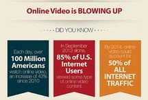 Video / YouTube Marketing