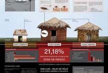 Diseño Gráfico 2 Cátedra Rico FADU UBA / Trabajos de estudiantes de diseño gráfico II de la FADU-UBA