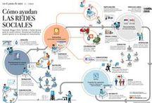Comercio Digital Internacional / Asignatura del Ciclo Formativo de Grado Superior de Comercio Internacional de CEBANC.