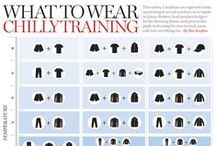 Training Clothing & Tips