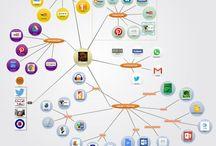 Educación & TIC