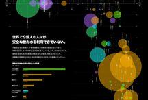 Design/Infographic / Infomation Grgphic Designの参考にしたいsampleボード