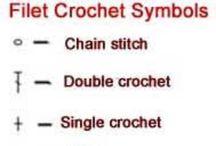 Tığ işi terimleri&Crochet symbols
