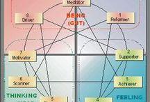 COACHING / Coaching -