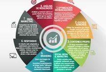 Marketing Online Things / Especialistas en planificación e implantación de estrategias de Marketing Online. https://webbingbcn.es/marketing-online-barcelona/