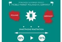 Mobile Markets