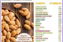 Vitamine&co