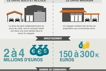 Drive alimentaire