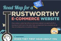 Great ECommerce Info
