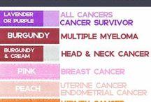 Cancer Caregivers - Help & Support