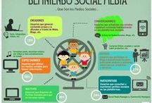 Social Media Marketing & RRSS