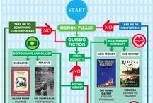 Chart Me Up! / Fun and creative flowcharts and infographics from the best of the web. / by Davenport Public Library