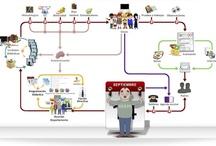 Factoría del Tutor / Plataforma educativa para la aplicación de las TIC a los nuevo modelos educativos. Herramientas: programaciones didácticas, evaluación por competencias, herramienta de autor, programación de aula, foro, eduwiki, red social y otras. http://www.factoriadeltutor.com