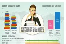 Women Infographics / Would you like to pin some interesting women infographics to this board? If yes, then please send us an email with your Pinterest URL at submission@infographicsposters.com. We will add you as collaborator.