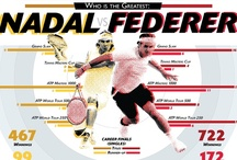 Sports Infographics / Would you like to pin some interesting sports infographics to this board? If yes, then please send us an email with your Pinterest URL at submission@infographicsposters.com. We will add you as collaborator.