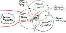 Service Design & Design Thinking / Service Design, Design Thinking, palvelumuotoilu