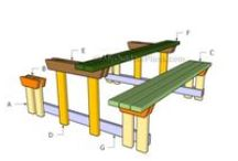 Outdoor Furniture Plans / Easy to follow outdoor furniture plans. Follow the step by step instructions if you want to build benches, tables and other projects for your outdoor patio or deck.