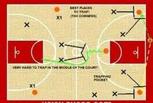 Press Defense / Presses / Pressure Defense / Video clips, handouts, and coaching tips about pressure defenses used in youth basketball. Half court traps, full court press, trapping basics, and more.