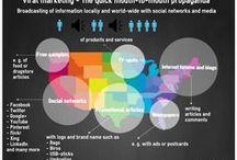 Infografiken / Infographics / Infografiken / Infographics Social Media / by Claudia Dieterle