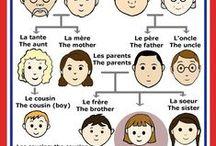 Vocabulaire - La famille