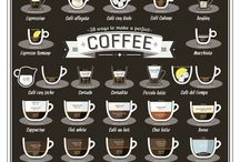 Coffee Things / All about Coffee
