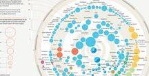 Data Visualization Inspiration / Data Visualization Inspiration