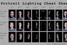 Lighting Guides for Photography / How do you sculpt with light?