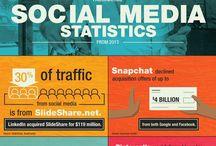 social media / Infographics ! #socialmedia #cm