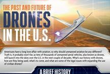Drone Infographics