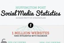 Social & Marketing