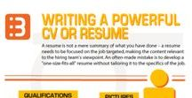 Resumes & CVs-Advanced / Resumes and CVs are documents that summarize and highlight education, experiences, and activities relevant to career goals. A well-constructed resume documents skills and helps convince an employer about skills and qualifications for the job or internship. A CV documents graduate research and teaching experience as well as publications and presentations. The resume or CV usually is the gateway to an interview.