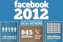 FACEBOOK Infographics!