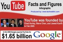 YOUTUBE Infographics!