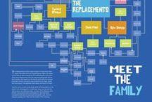 Inspire Ink | Family tree / Research for ideas of how to present a very complicated family tree