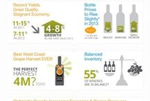 Wine Facts & Figures  / We've got some facts that will blow you away and have you reaching for another glass of vino.