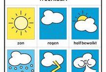 Thema HET WEER / Lesideeën rond het thema het weer