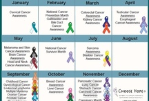 Be Aware! / National Awareness Month(s) Information...