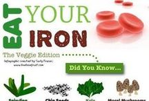 Iron Facts, Recipes & Resources / by Linda Pickrell