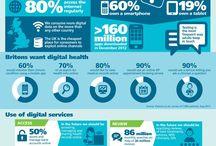 DIGC 17002898 / Digital Health & Wellbeing