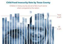 Hunger in Central Texas / Data about hunger and poverty in the Capital Area Food Bank of Texas' 21 County service territory. / by Capital Area Food Bank of Texas