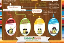 Most Amazing Cinco Style / Discover your Inner Avo with our Most Amazing Cinco Style Quiz! Are you the life of the fiesta or the gracious hostess with the mostest? Take our fun quiz here (on.fb.me/16im5yr) and find out your #Cinco Style before the fiestas begin! / by Amazing Avocado